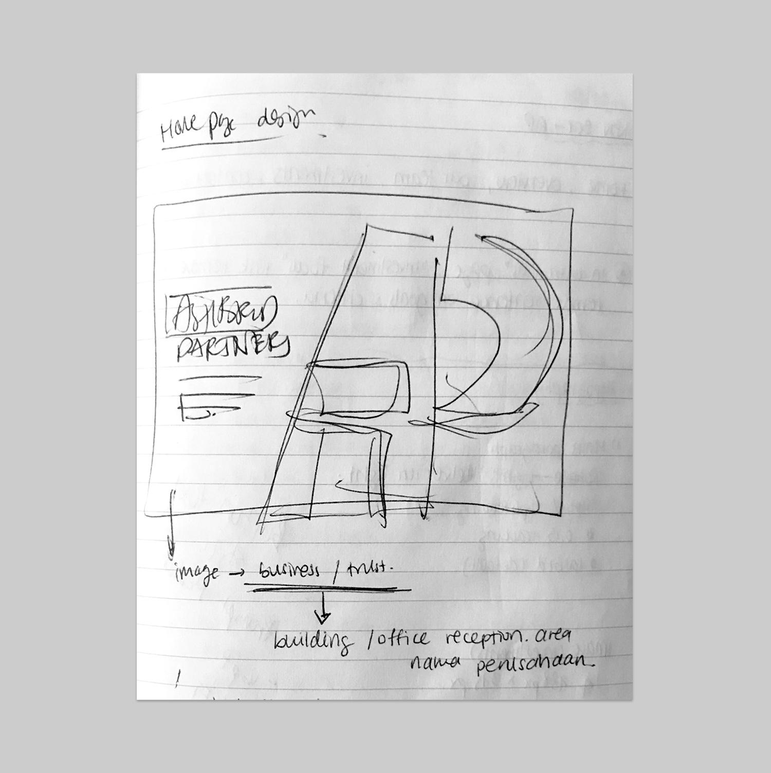 AP_Process-03