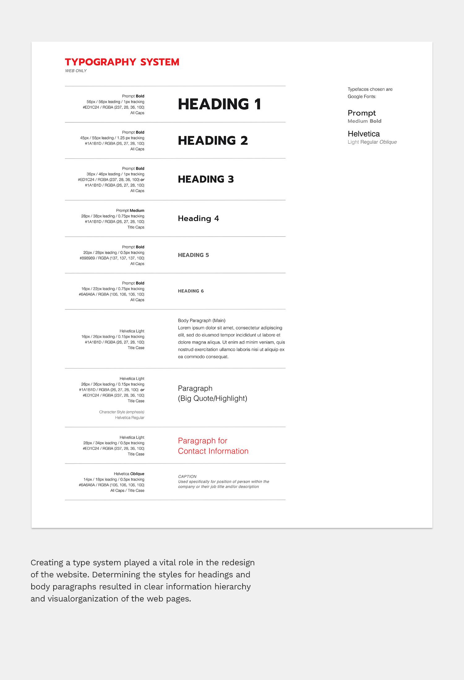 AP_Typography