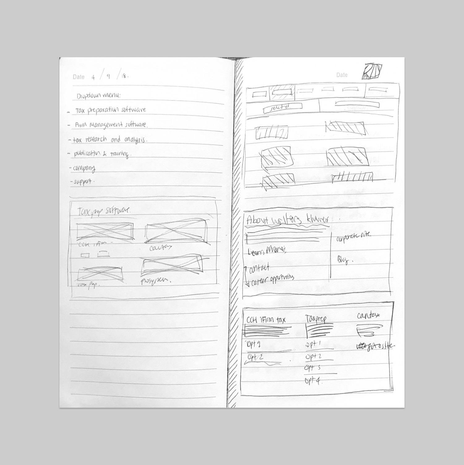 WK_Process-01