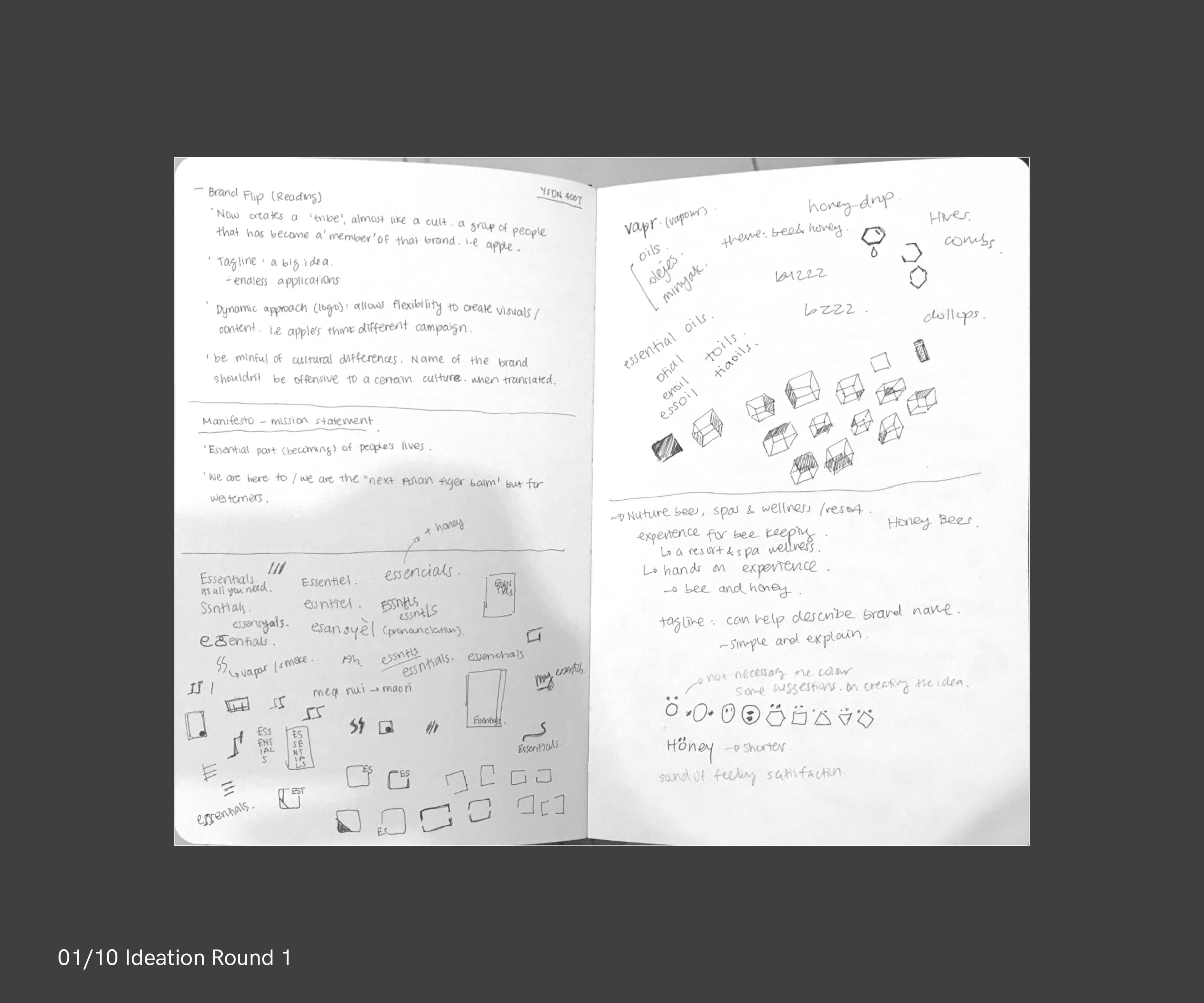 b_process_logo1_sketches-1.1