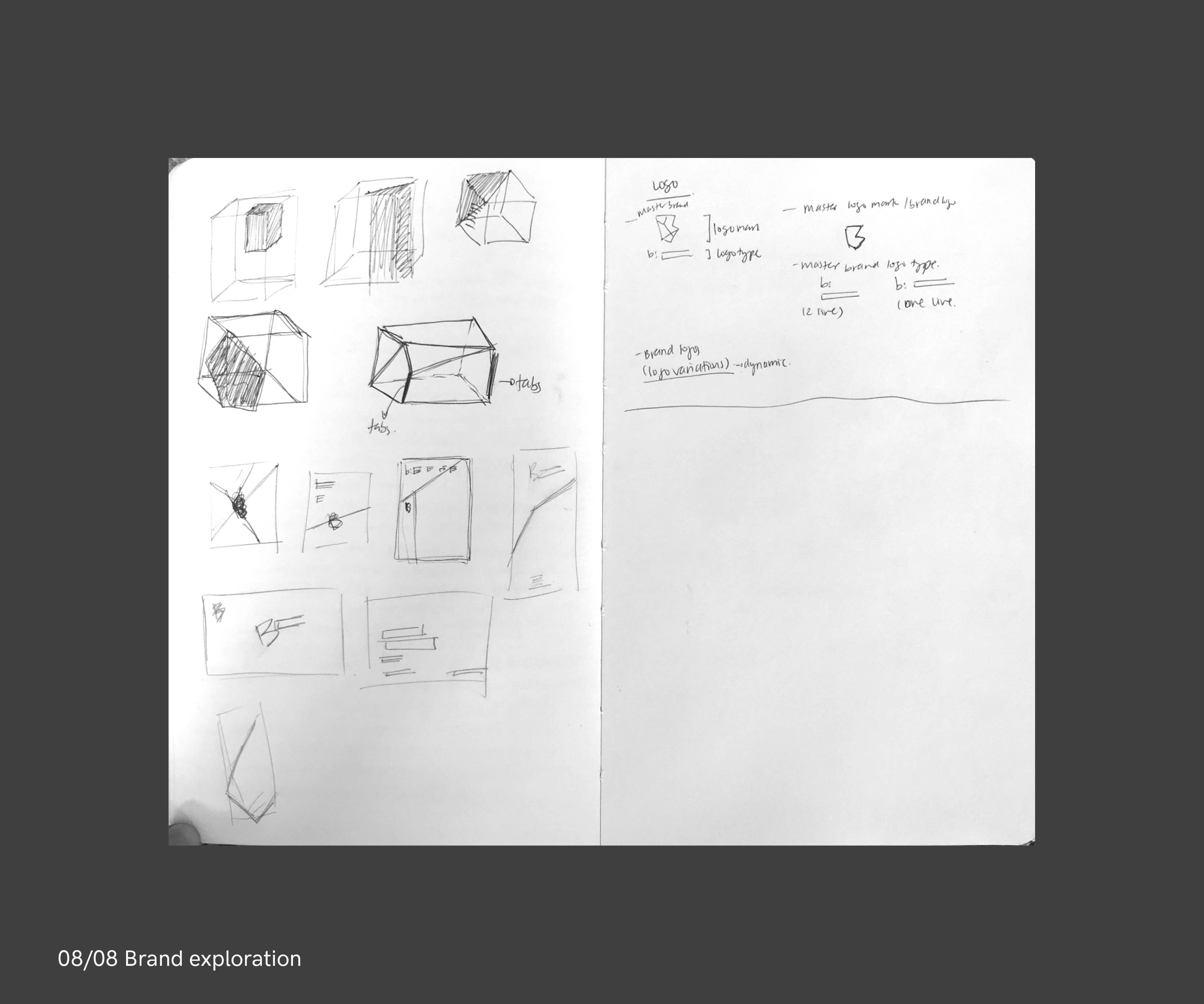 b_process_logo2_sketches-8.1